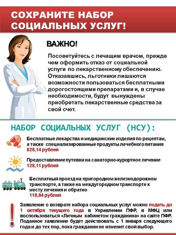 Мфц Москва Академический медицинские книжки